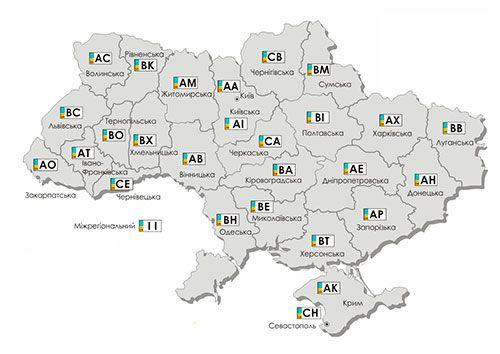 Кода регионов украины